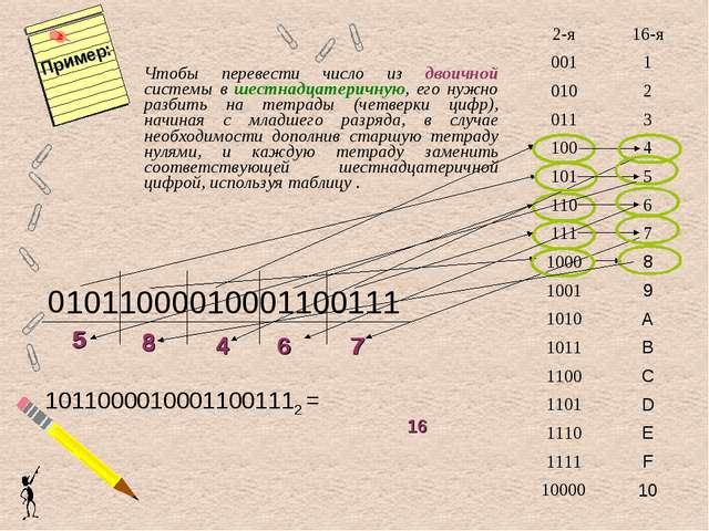 Чтобы перевести число из двоичной системы в шестнадцатеричную, его нужно разб...