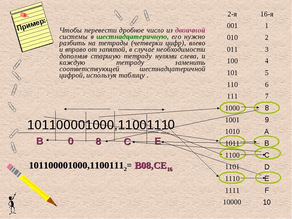 Чтобы перевести дробное число из двоичной системы в шестнадцатеричную, его ну...