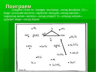 Поиграем Соедини точки по порядку :кислород-- оксид фосфора (V)— вода—угольн