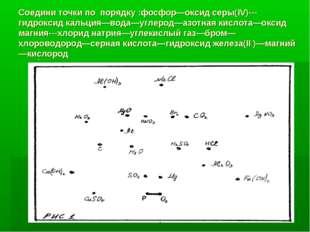Соедини точки по порядку :фосфор—оксид серы(IV)---гидроксид кальция—вода—угле