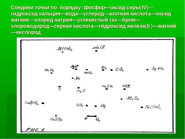 Соедини точки по порядку :фосфор—оксид серы(IV)---гидроксид кальция—вода—угле...