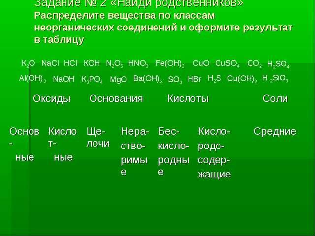 Задание № 2 «Найди родственников» Распределите вещества по классам неорганиче...