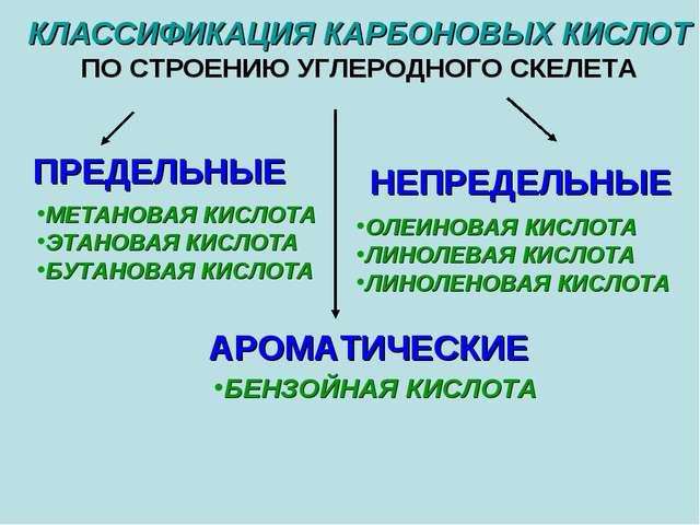 КЛАССИФИКАЦИЯ КАРБОНОВЫХ КИСЛОТ ПО СТРОЕНИЮ УГЛЕРОДНОГО СКЕЛЕТА ПРЕДЕЛЬНЫЕ НЕ...