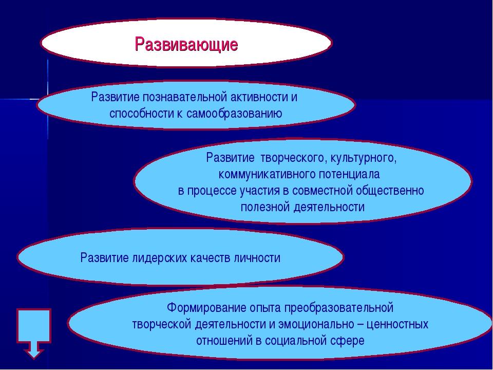 Развивающие Развитие познавательной активности и способности к самообразовани...