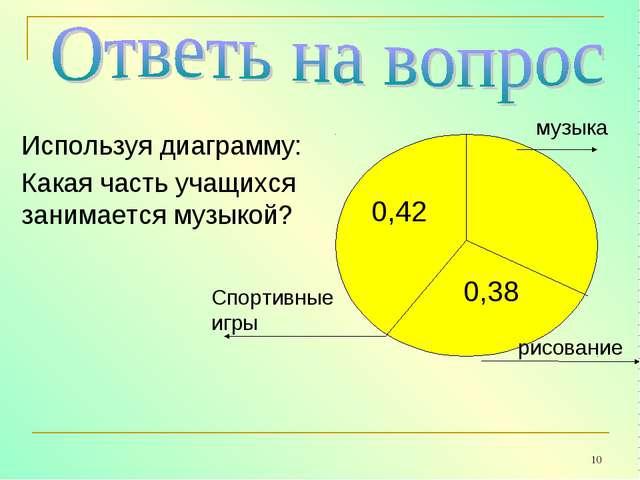 * Используя диаграмму: Какая часть учащихся занимается музыкой? 0,42 0,38 муз...
