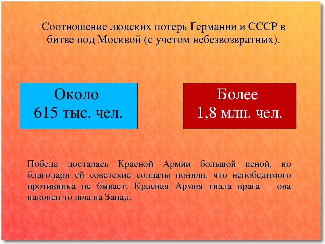 Соотношение людских потерь Германии и СССР в битве под Москвой (с учетом небе...