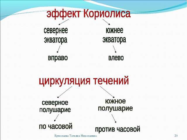 * Ермолаева Татьяна Николаевна Ермолаева Татьяна Николаевна
