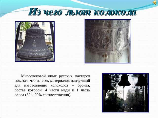 Многовековой опыт русских мастеров показал, что из всех материалов наилучший...