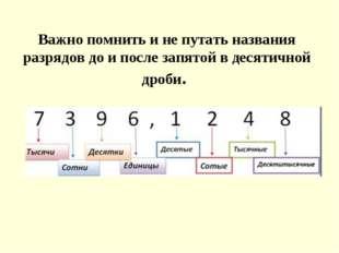 Важно помнить и не путать названия разрядов до и после запятой в десятичной д