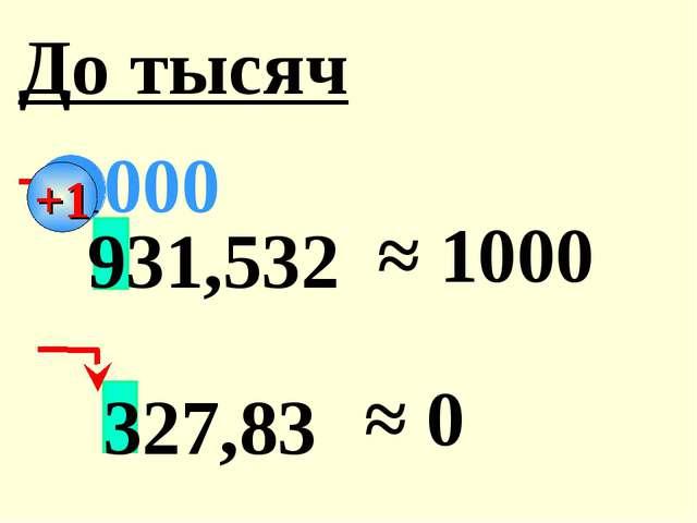 931,532 ≈ 1000 До тысяч 000 327,83 ≈ 0 +1