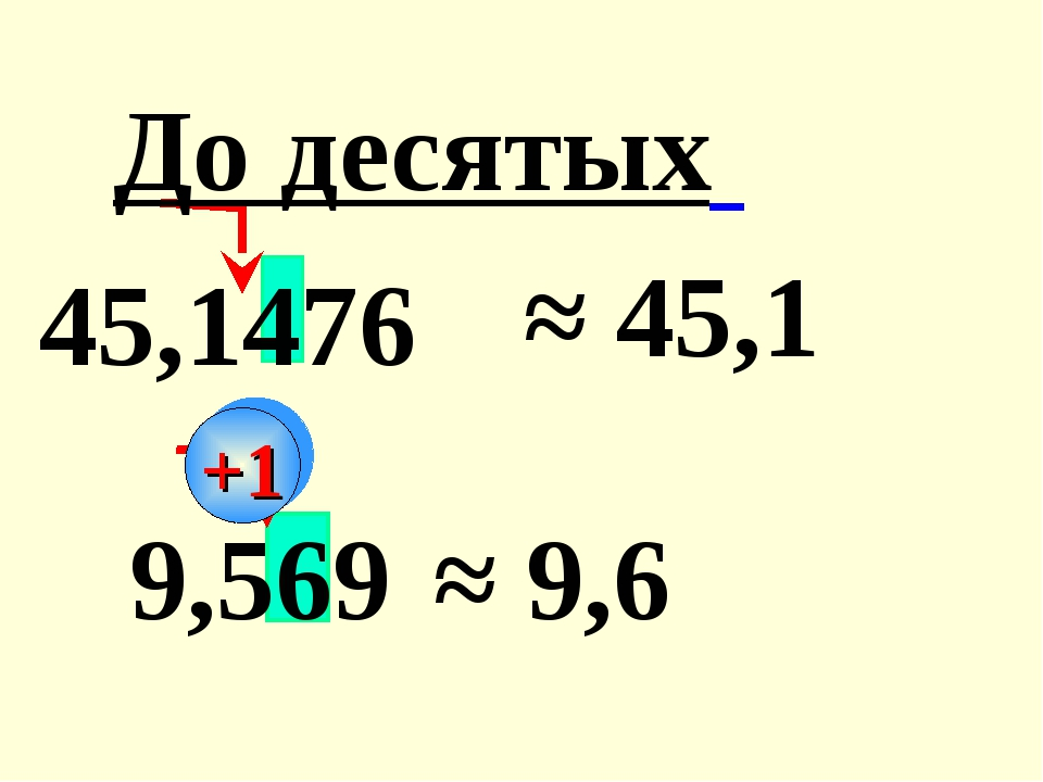 45,1476 ≈ 45,1 9,569 ≈ 9,6 До десятых +1