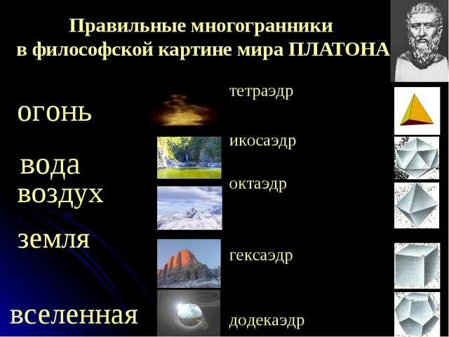 Правильные многогранники в философской картине мира ПЛАТОНА  огонь вода тет...
