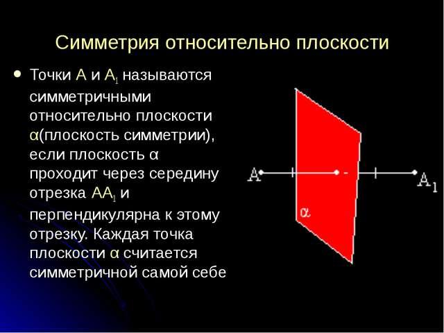 Симметрия относительно плоскости Точки А и А1 называются симметричными относи...
