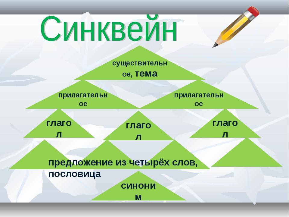 существительное, тема прилагательное прилагательное глагол глагол глагол пред...