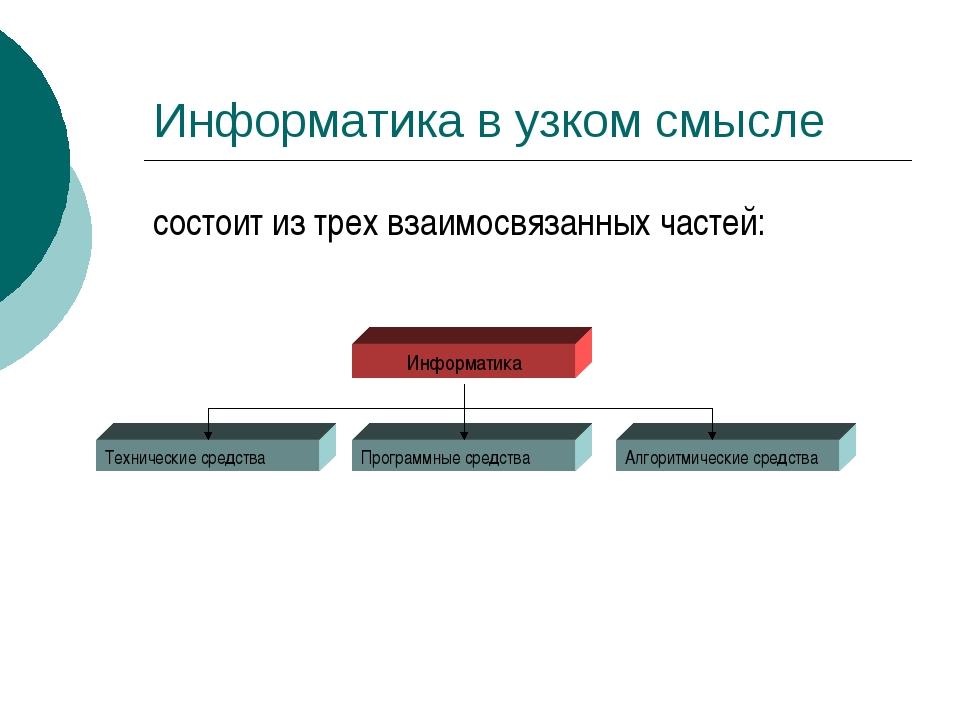 Информатика в узком смысле состоит из трех взаимосвязанных частей: