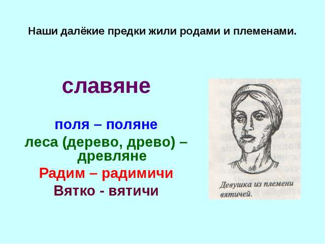 Наши далёкие предки жили родами и племенами. славяне поля – поляне леса (дере...