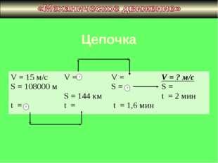 Цепочка V = 15 м/с S = 108000 м t = V = S = 144 км t = V = S = t = 1,6 мин