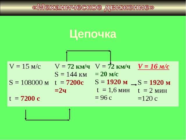 Цепочка V = 15 м/с S = 108000 м t = 7200 сV = 72 км/ч S = 144 км t = 7200с =...