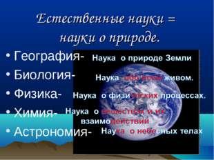 Естественные науки = науки о природе. География- Биология- Физика- Химия- Аст
