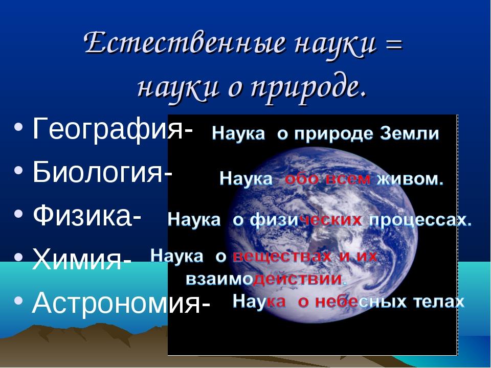Естественные науки = науки о природе. География- Биология- Физика- Химия- Аст...