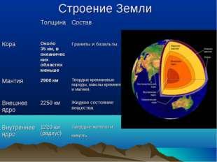 Строение Земли Толщина Состав Кора Около 35км, в океанических областях ме