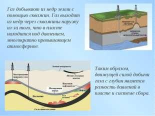 Газ добывают из недр земли с помощью скважин. Газ выходит из недр через скваж