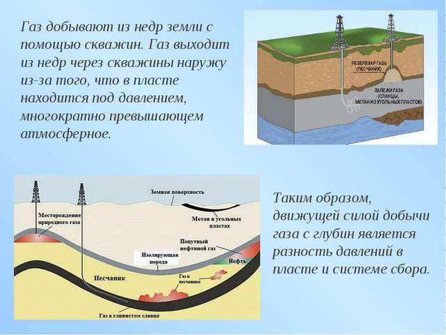 Газ добывают из недр земли с помощью скважин. Газ выходит из недр через скваж...