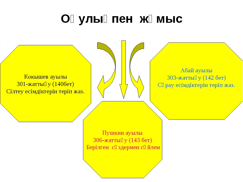 Оқулықпен жұмыс Кокышев ауылы 301-жаттығу (140бет) Сілтеу есімдіктерін теріп...