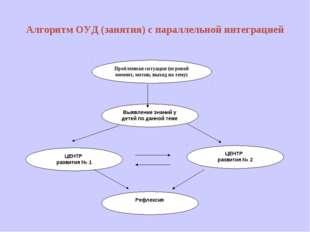 Алгоритм ОУД (занятия) с параллельной интеграцией Выявление знаний у детей по
