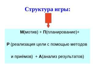 Структура игры: М(мотив) + П(планирование)+ Р (реализация цели с помощью мето