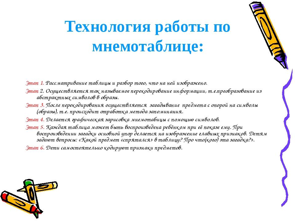 Технология работы по мнемотаблице: Этап 1. Рассматривание таблицы и разбор т...