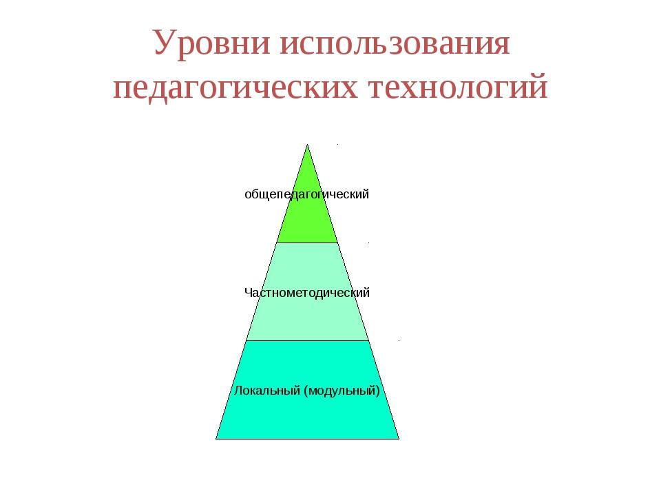 Уровни использования педагогических технологий