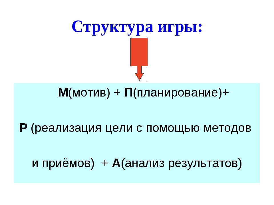 Структура игры: М(мотив) + П(планирование)+ Р (реализация цели с помощью мето...