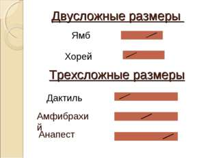 Двусложные размеры Ямб Хорей Трехсложные размеры Дактиль Амфибрахий Анапест