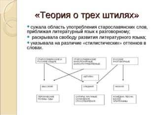 «Теория о трех штилях» сужала область употребления старославянских слов, приб