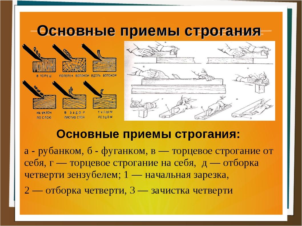 Основные приемы строгания Основные приемы строгания: а - рубанком, б - фуганк...