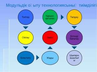 Модульдік оқыту технологиясының тиімділігі