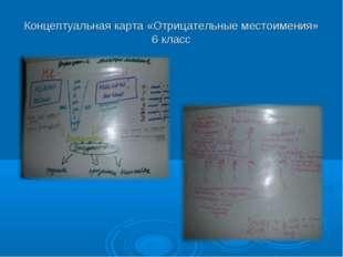 Концептуальная карта «Отрицательные местоимения» 6 класс