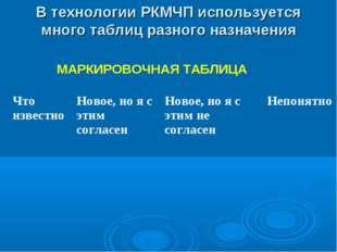 В технологии РКМЧП используется много таблиц разного назначения МАРКИРОВОЧНАЯ