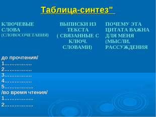 """Таблица-синтез"""" КЛЮЧЕВЫЕ СЛОВА (СЛОВОСОЧЕТАНИЯ)ВЫПИСКИ ИЗ ТЕКСТА ( СВЯЗАННЫ"""