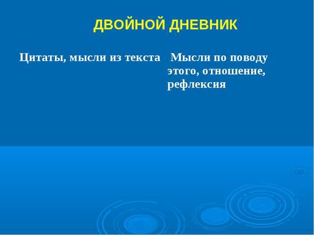 ДВОЙНОЙ ДНЕВНИК Цитаты, мысли из текста Мысли по поводу этого, отношение, р...