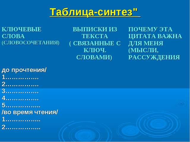 """Таблица-синтез"""" КЛЮЧЕВЫЕ СЛОВА (СЛОВОСОЧЕТАНИЯ)ВЫПИСКИ ИЗ ТЕКСТА ( СВЯЗАННЫ..."""