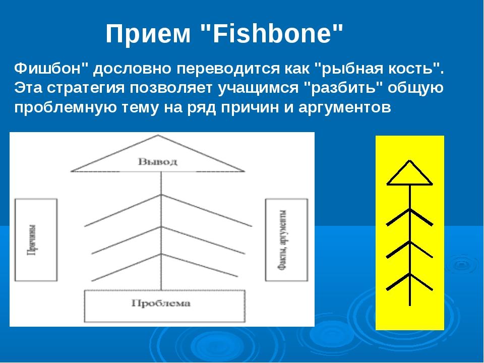"""Прием """"Fishbone"""" Фишбон"""" дословно переводится как """"рыбная кость"""". Эта стратег..."""