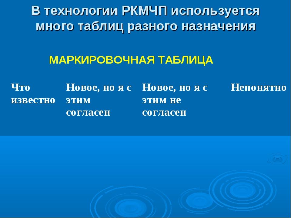 В технологии РКМЧП используется много таблиц разного назначения МАРКИРОВОЧНАЯ...