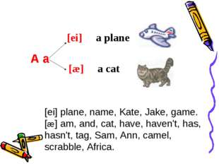 A a [ei] a plane [ei] plane, name, Kate, Jake, game. [æ] am, and, cat, have,