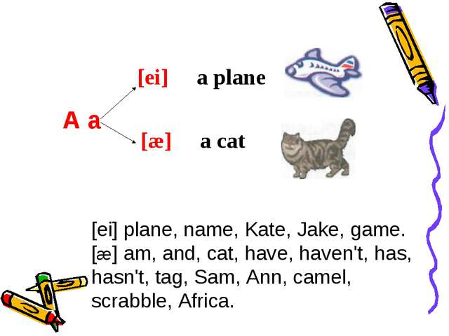 A a [ei] a plane [ei] plane, name, Kate, Jake, game. [æ] am, and, cat, have,...