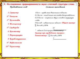 Предъявление слов Система оценивания  1Скакалка1 балл – правильное выполн