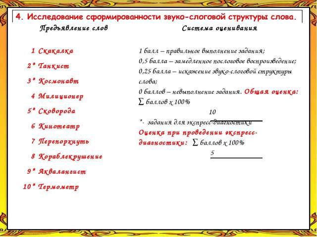 Предъявление слов Система оценивания  1Скакалка1 балл – правильное выполн...