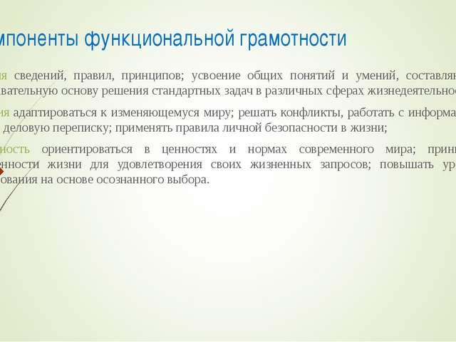 Компоненты функциональной грамотности знания сведений, правил, принципов; усв...