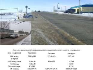 Количество вредных веществ(г), выбрасываемых в атмосферу автомобилями в тече